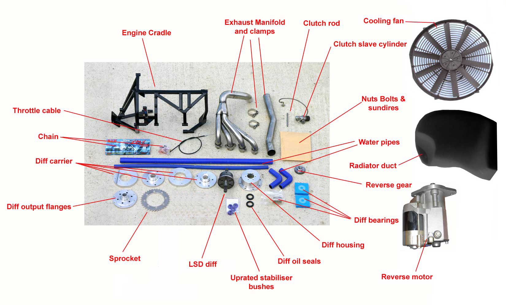 Lynx Ae Mini R1 Kit Home Austin Wiring Diagram Contents